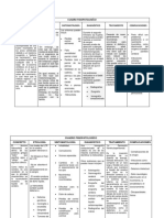 Cuadro Fisiopatologíco Caso Clinico Materno 2