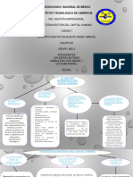 UNIDAD-1-MAPA-CONCEPTUAL.pptx