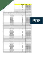 3GActive Alarms (All Columns)