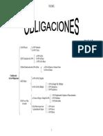 EsquemaCivilII.pdf