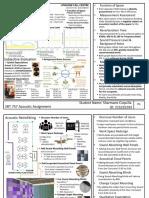 SRT757-Acoustic+Presentation.pdf