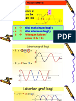 Modul Pdp Bab 5 Fungsi Trigonometri Ppdspt