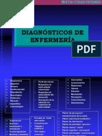 6 Diagnósticos de Enfermería