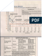 1287909569 Cyl Oil Lubrication Reduction Chart