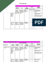 273473552-Pelan-Strategik-Linus-3-Tahun.pdf