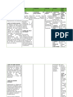 Actualizacion de La Tabla de Sistematización de La Idea y Naturaleza Del Proyecto UNAD