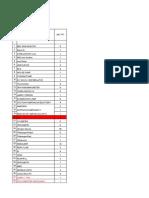 Daftar Alat Kedokteran 2106(1)