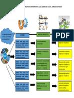 Operaciones Unitarias y Estructura Complementaria Plaza de Mercado Cucuta
