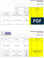 Material Handling List ZCINA Annexure-1