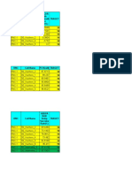 Copy of 3g Regional Worst Cells 19092017