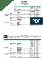 HACCP Hazard Analysis Scones 2017.docx