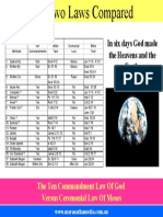 Two Laws Compared