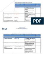 ISO 45001 Gap Analysis Checklist