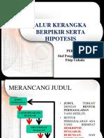 Kuliah Judul & Hipotesisi Sos