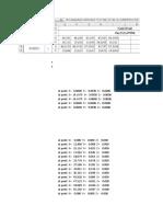 Cara Hitung Galian Dengan Metode x y