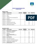 02BT Grado en Biotecnología 2016-17