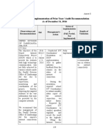 Annex S- Status of Implementation of Prior Year's Audit Recommendations ML 2016 - 04112017