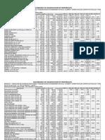03. Calendario de Adquisicion de Materiales