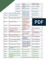 FLC Text Books List