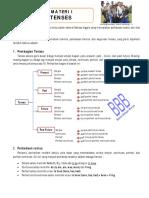 tenses.pdf