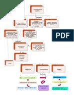 mapa conceptual - metodo cientifico.pdf