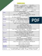 Tabela de conversão quimica