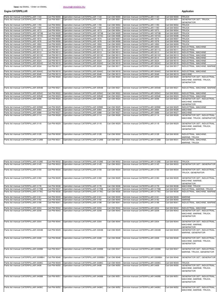 61022928 caterpillar manual full pdf