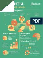 infographic_dementia.pdf