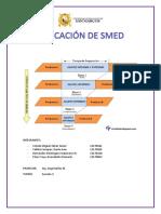 SMED - PRODUCCION ESBELTA.docx