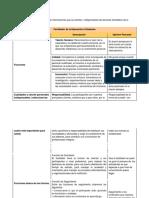 Reporte III Educacion a Distancia (1) (1)