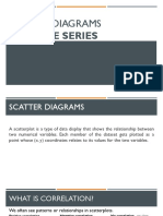 Scatter Diagrams and Time Series
