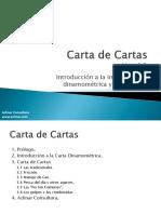 Introducción a La Interpretación de Cartas Dinamométricas