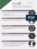 Infografia 3 Codigo de Etica
