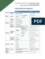 historia-lengua-espanola-3-fenomenos-foneticos.pdf