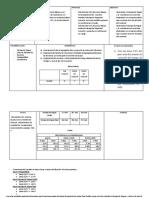 Paper Presentar