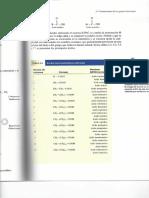Nomenclatura Acidos Carboxilicos (1)