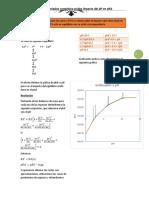 Pkd vs PH Complejos Acidez