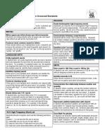 K Checklist Parent Document