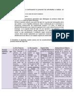 TArea IV de Int. Hist. Soc. Dom- Arelis.docx
