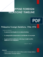 Philippine Foreign Relations' Timeline