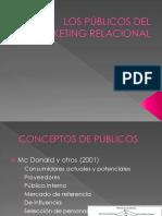 Publicos Del Marketing Relacional