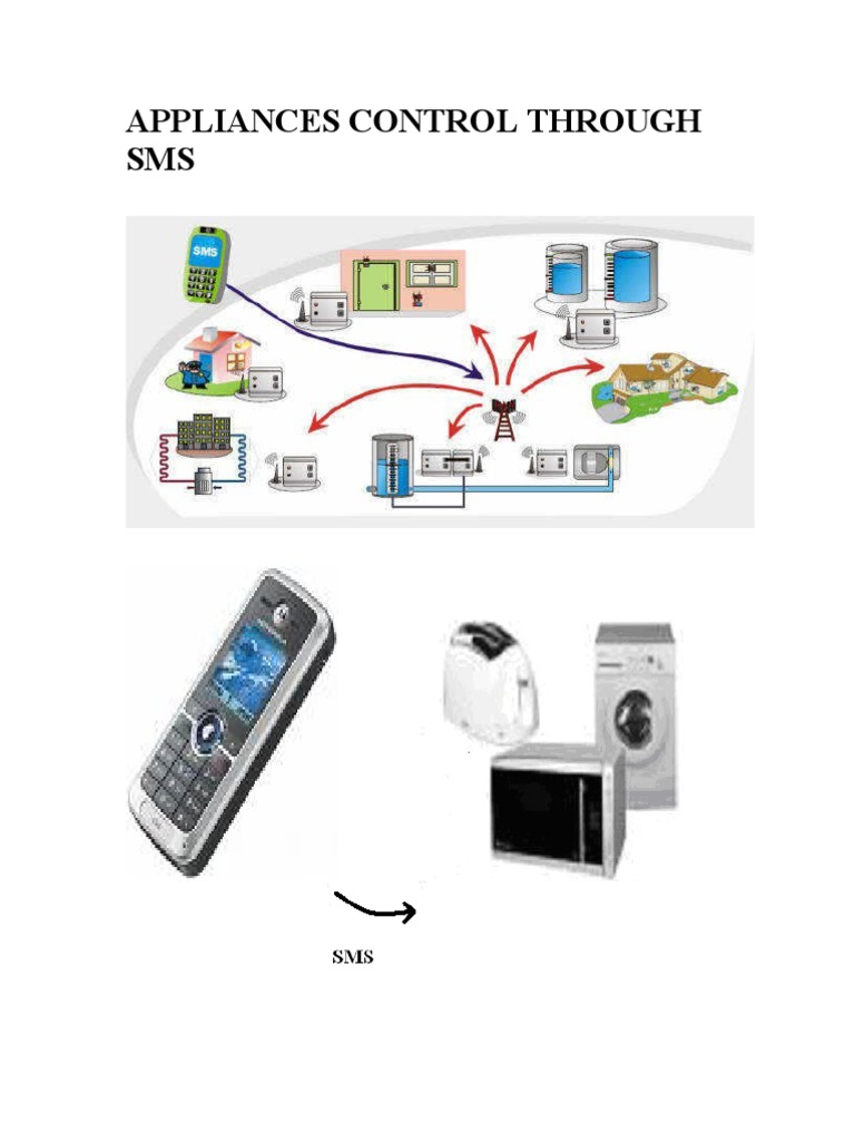 sms based appliance control system Control up to four loads like bulbs, fan or any other home appliance wireless from any place in the world by sending sms to the control device.