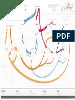 TTV Framework Data Flow