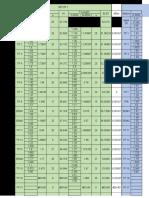 Group 1_Vertical Control Survey Excel Sample