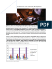 Drugs abuse and its impact on social develpment
