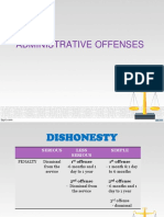 Short-Presentation-Dishonesty.pptx