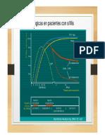 Sifilis.pdf