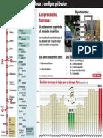 SNCF-Polt