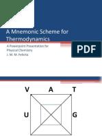 A Mnemonic Scheme for Thermodynamics
