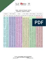 Tubos Aluminio Cobre Latão kg por mt.pdf